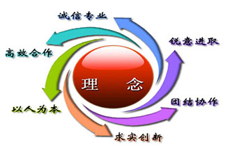 企业网络推广,企业网络营销,企业网站建设